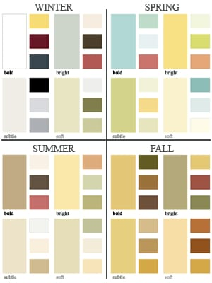 Your Color Seasons by Allison Smith Design Interiors
