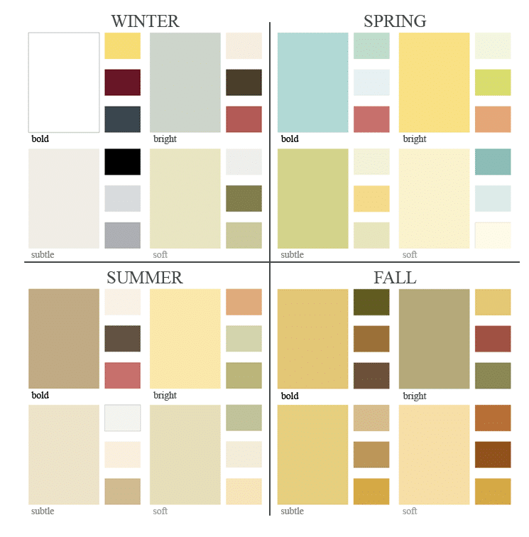 your color season paint palettes master key